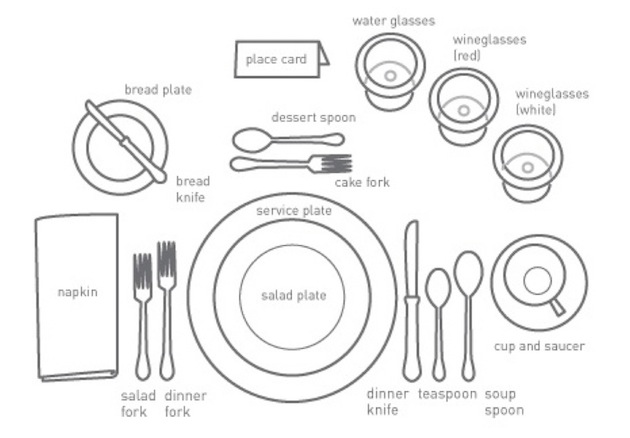 Formal Dinner Place Setting. Formal Dinner Place Setting. Formal ...